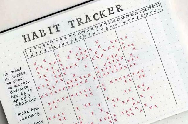 Пример простой таблицы для отслеживания ежедневных привычек